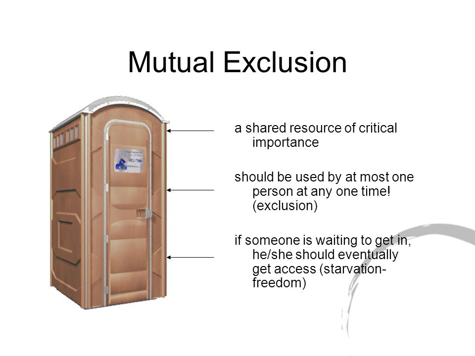 Mutual Exclusion a shared resource of critical importance should be used by at most one person at any one time.