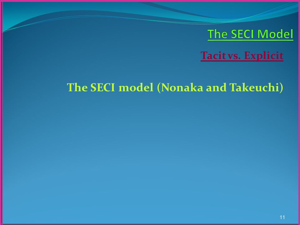 Tacit vs. Explicit The SECI model (Nonaka and Takeuchi) 11