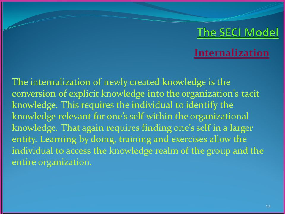 Internalization The internalization of newly created knowledge is the conversion of explicit knowledge into the organization s tacit knowledge.