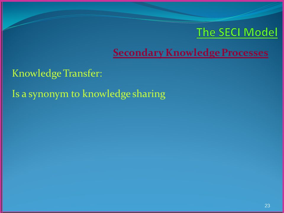Secondary Knowledge Processes Knowledge Transfer: Is a synonym to knowledge sharing 23