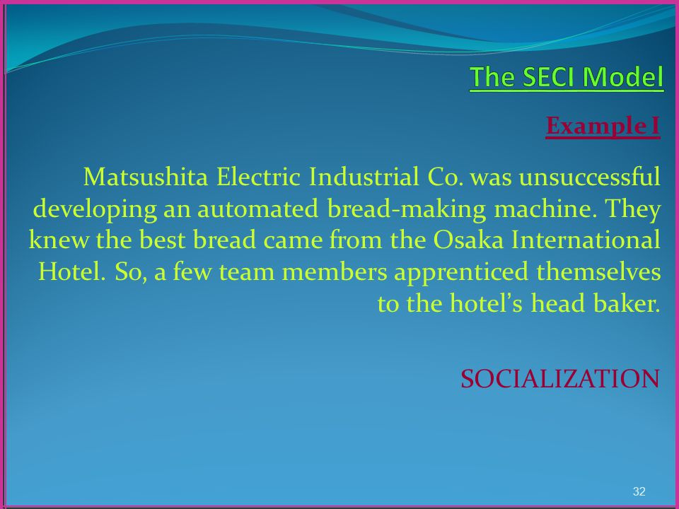 Example I Matsushita Electric Industrial Co.