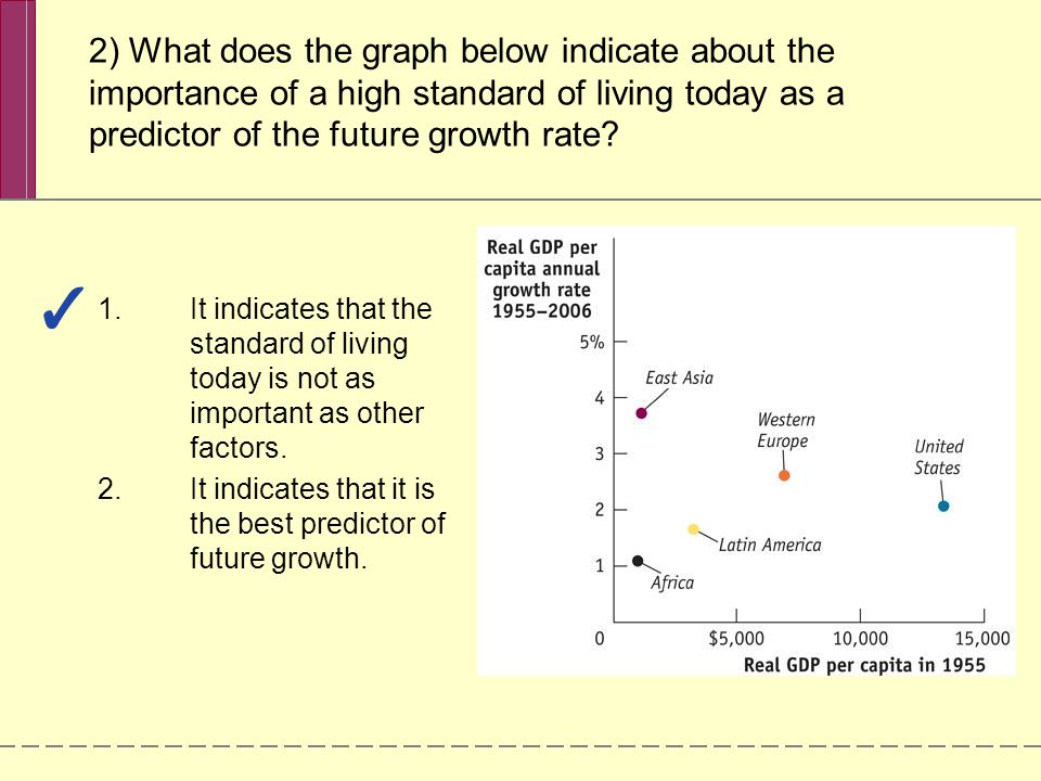2) What does the graph below indicate about the importance of a high standard of living today as a predictor of the future growth rate.