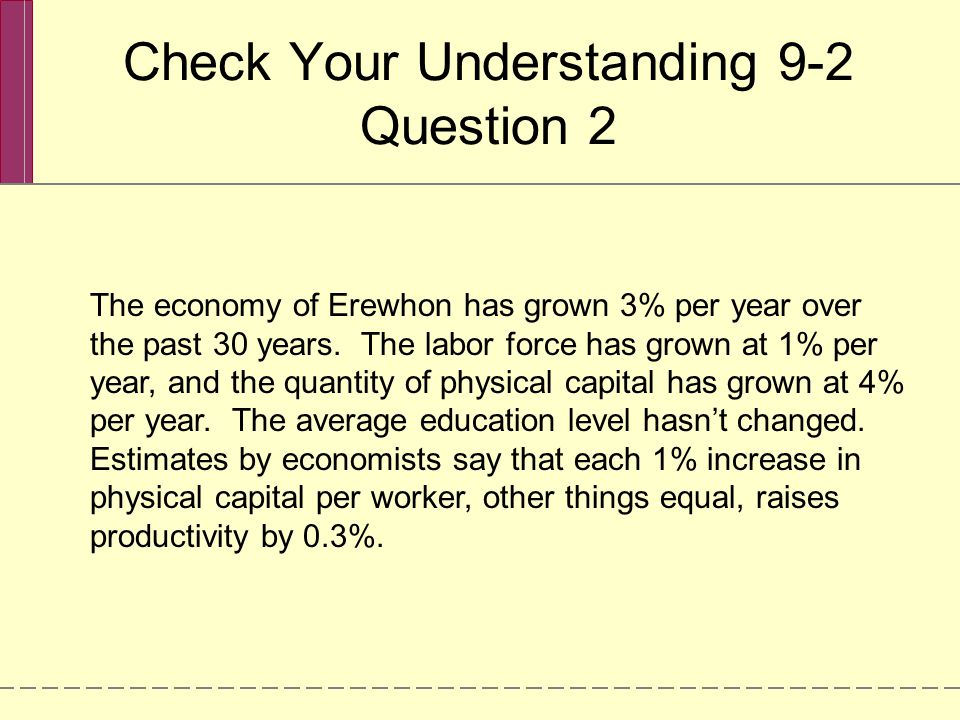 Check Your Understanding 9-2 Question 2 The economy of Erewhon has grown 3% per year over the past 30 years.