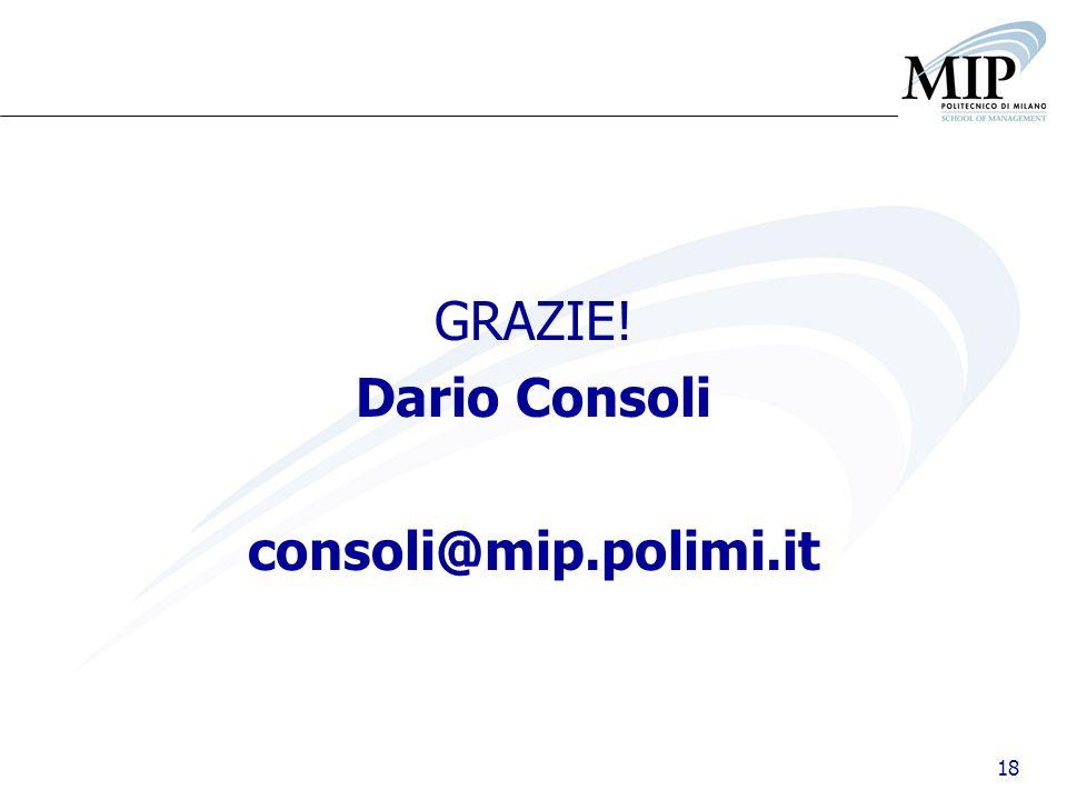 18 GRAZIE! Dario Consoli consoli@mip.polimi.it