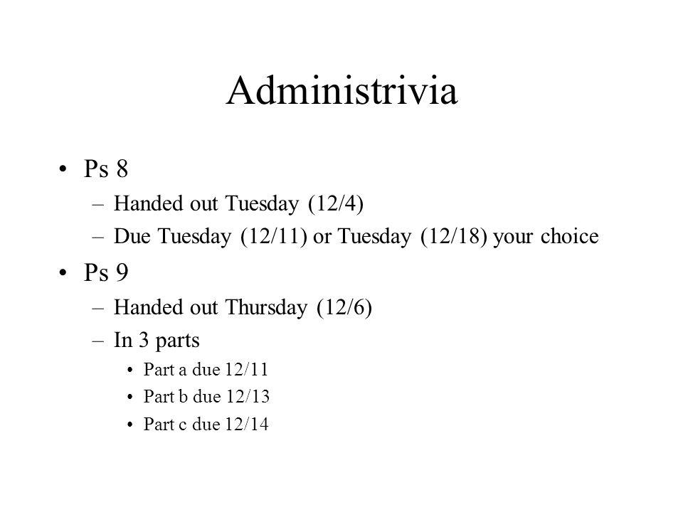 Administrivia Ps 8 –Handed out Tuesday (12/4) –Due Tuesday (12/11) or Tuesday (12/18) your choice Ps 9 –Handed out Thursday (12/6) –In 3 parts Part a due 12/11 Part b due 12/13 Part c due 12/14