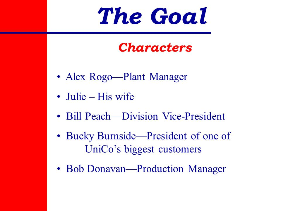 The Goal Characters Alex Rogo—Plant Manager Julie – His wife Bill Peach—Division Vice-President Bucky Burnside—President of one of UniCo's biggest customers Bob Donavan—Production Manager