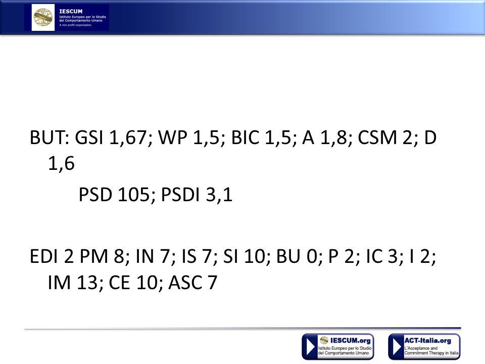 BUT: GSI 1,67; WP 1,5; BIC 1,5; A 1,8; CSM 2; D 1,6 PSD 105; PSDI 3,1 EDI 2 PM 8; IN 7; IS 7; SI 10; BU 0; P 2; IC 3; I 2; IM 13; CE 10; ASC 7