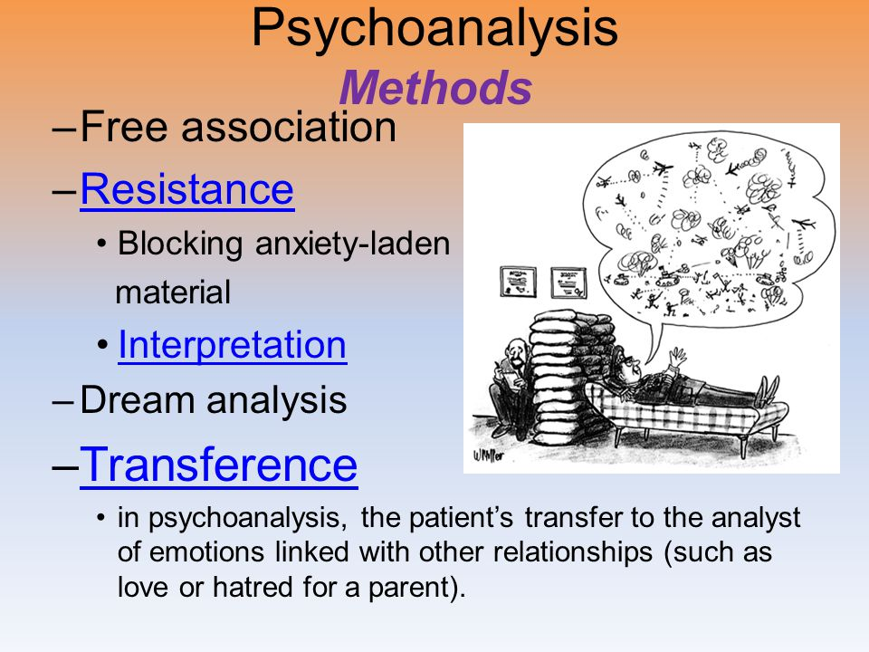 Psychoanalysis Methods –Free association –ResistanceResistance Blocking anxiety-laden material Interpretation –Dream analysis –TransferenceTransference in psychoanalysis, the patient's transfer to the analyst of emotions linked with other relationships (such as love or hatred for a parent).