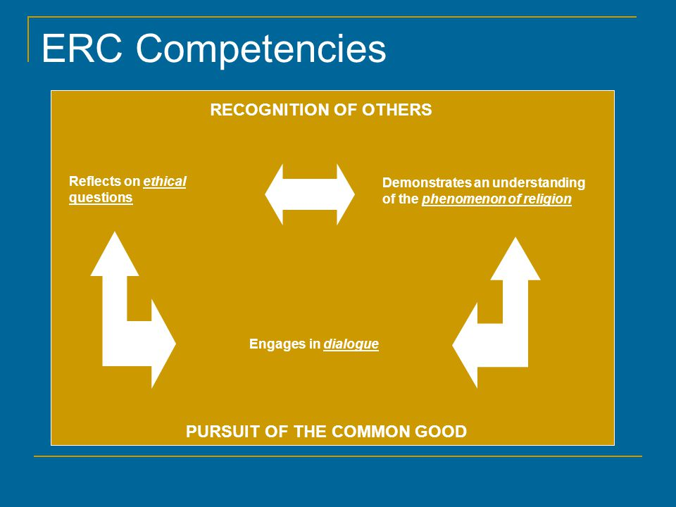 ERC Competencies Reflects on ethical questions Demonstrates an understanding of the phenomenon of religion Engages in dialogue RECOGNITION OF OTHERS PURSUIT OF THE COMMON GOOD