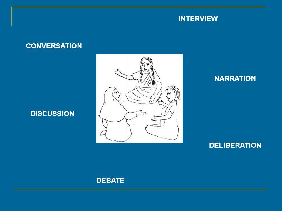 CONVERSATION DISCUSSION NARRATION DELIBERATION INTERVIEW DEBATE