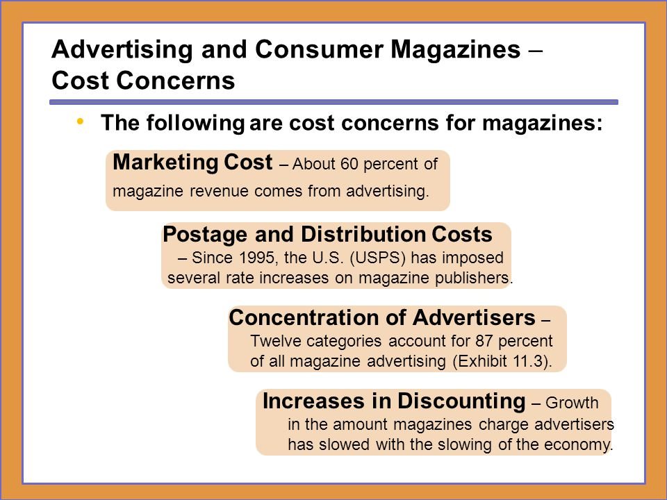 Advertising and Consumer Magazines – Cost Concerns The following are cost concerns for magazines: Marketing Cost – About 60 percent of magazine revenu