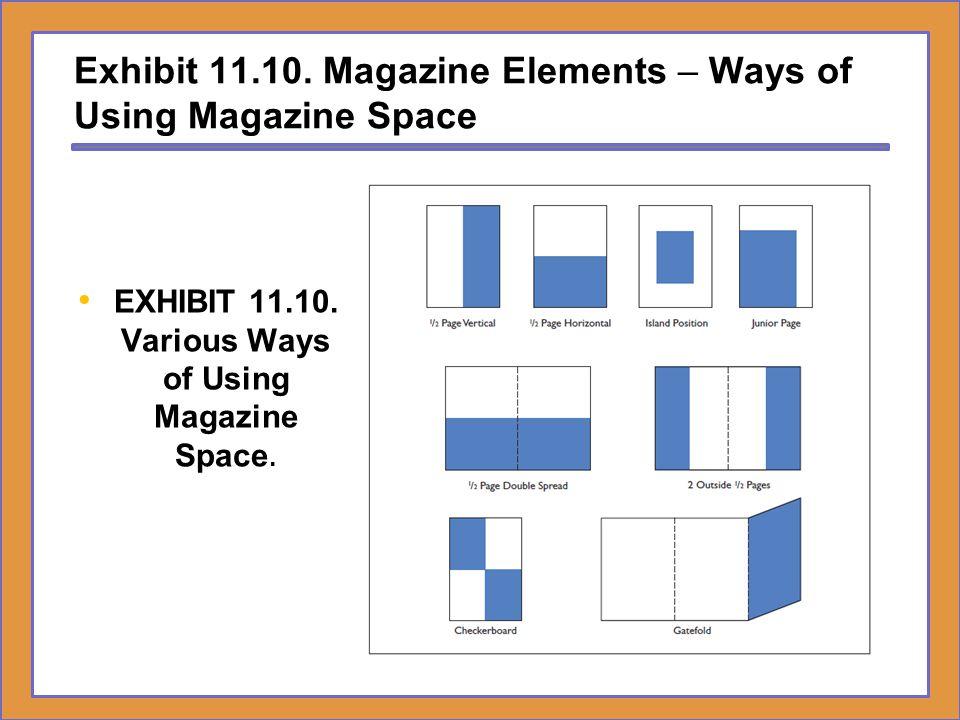 Exhibit 11.10. Magazine Elements – Ways of Using Magazine Space EXHIBIT 11.10. Various Ways of Using Magazine Space.