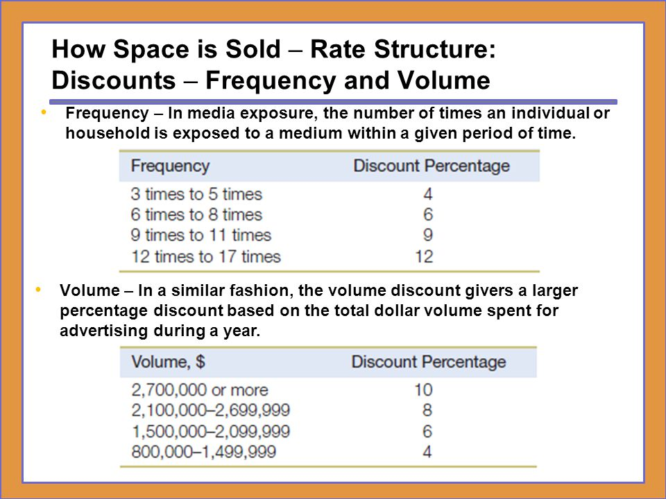 How Space is Sold – Rate Structure: Discounts – Frequency and Volume Frequency – In media exposure, the number of times an individual or household is