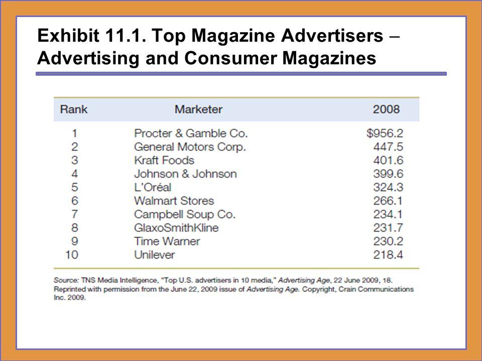 Exhibit 11.1. Top Magazine Advertisers – Advertising and Consumer Magazines