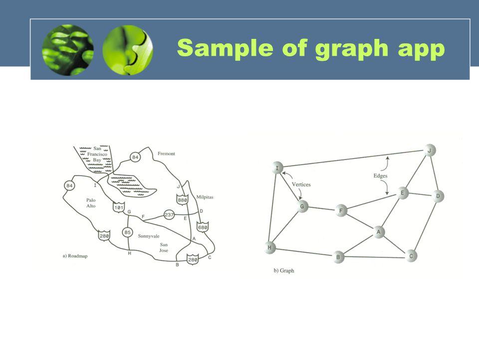 Connected vs Non- connected graph Connected graph Non-Connected graph