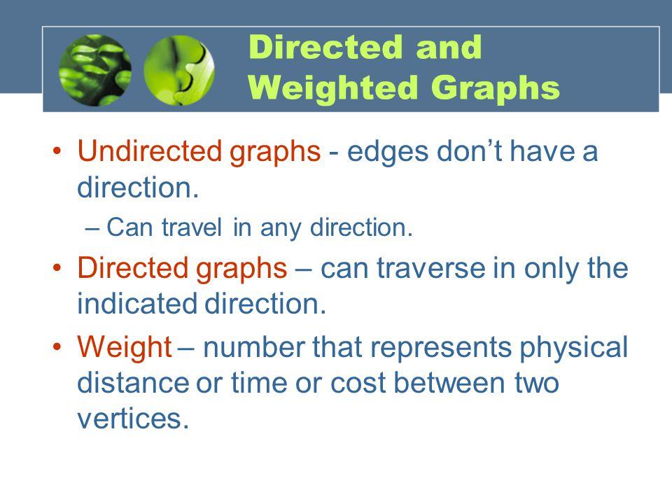 Sample of graph app