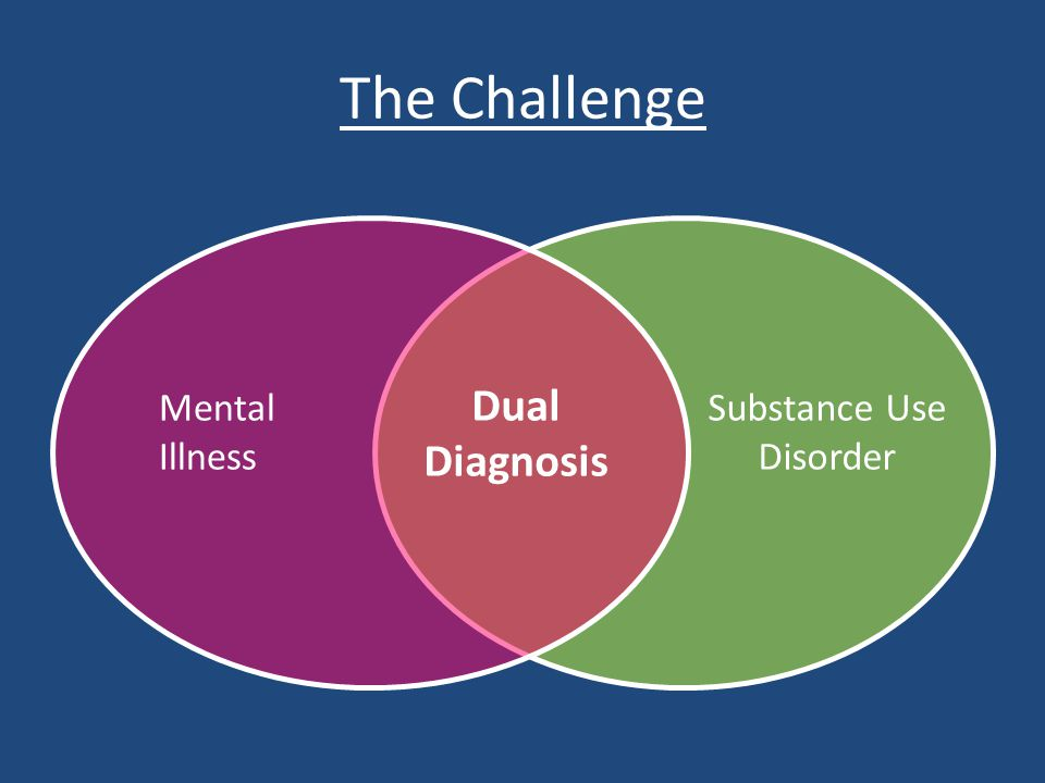 The Challenge Mental Illness Substance Use Disorder Dual Diagnosis