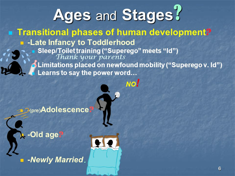 """6 Ages and Stages ? Transitional phases of human development ? -Late Infancy to Toddlerhood Sleep/Toilet training (""""Superego"""" meets """"Id"""") Thank your p"""