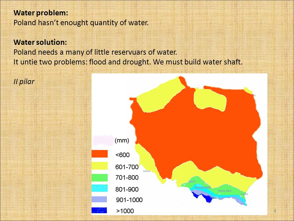Water problem: Poland hasn't enought quantity of water.