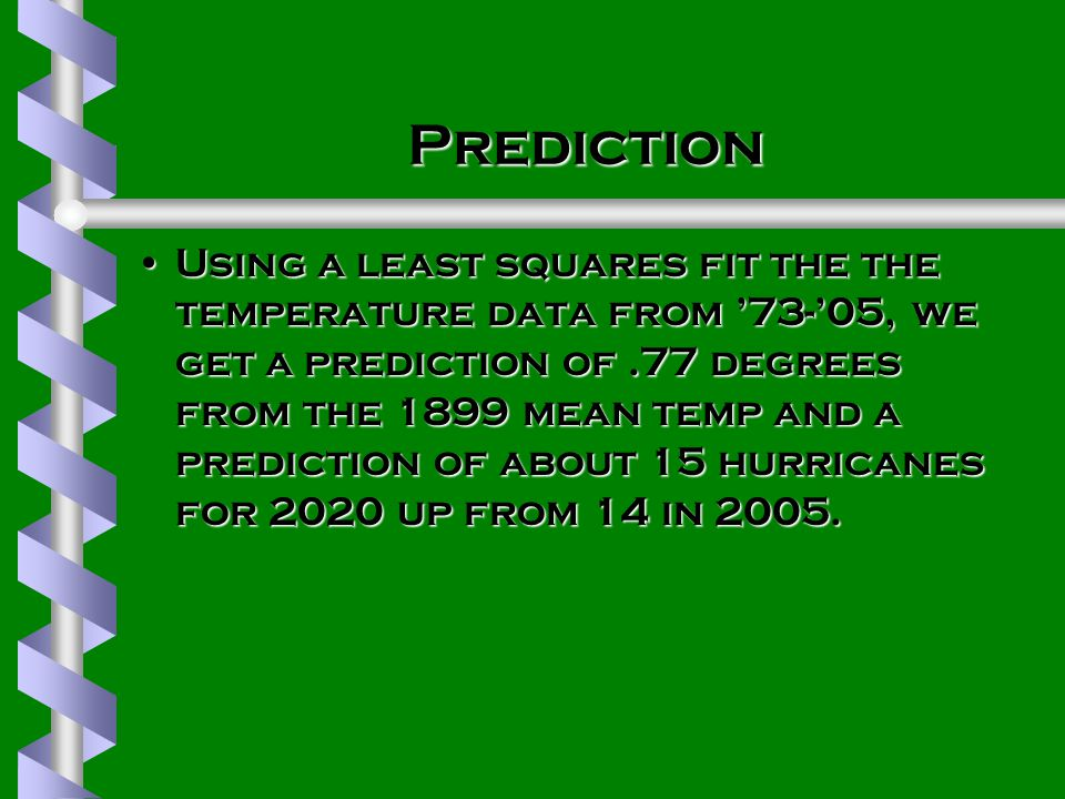 Prediction Using a least squares fit the the temperature data from '73-'05, we get a prediction of.77 degrees from the 1899 mean temp and a prediction of about 15 hurricanes for 2020 up from 14 in 2005.Using a least squares fit the the temperature data from '73-'05, we get a prediction of.77 degrees from the 1899 mean temp and a prediction of about 15 hurricanes for 2020 up from 14 in 2005.