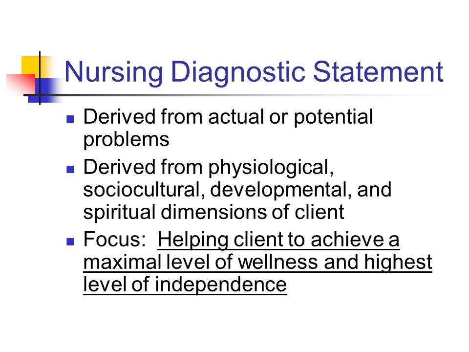 Nursing Diagnostic Statement Derived from actual or potential problems Derived from physiological, sociocultural, developmental, and spiritual dimensi