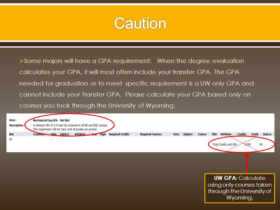  Some majors will have a GPA requirement.