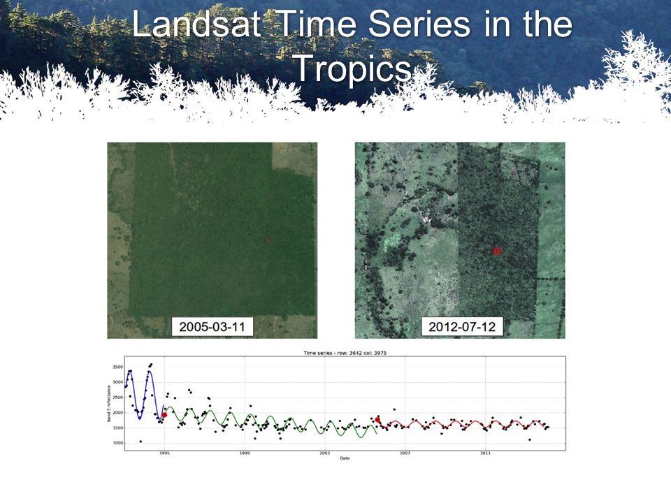Landsat Time Series in the Tropics