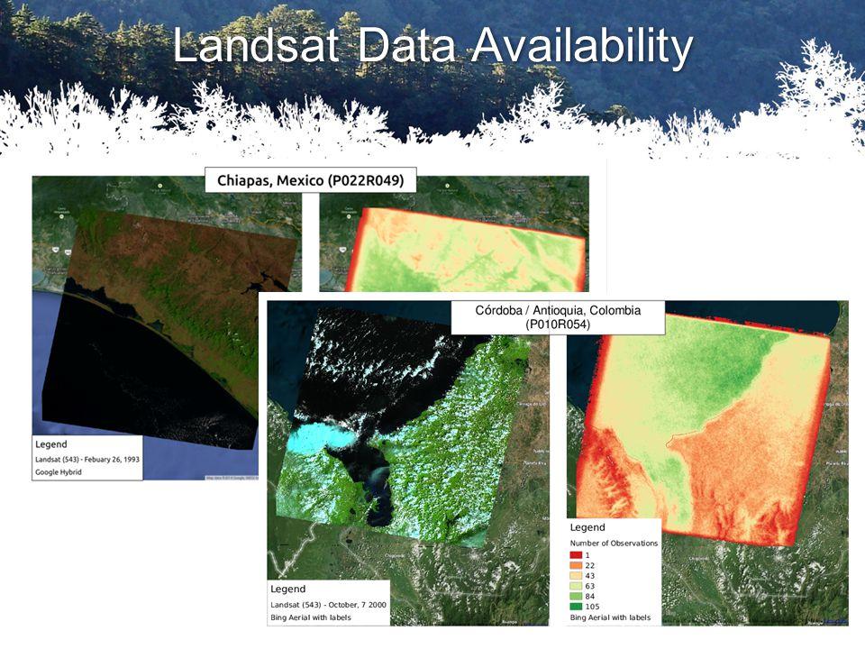 Landsat Data Availability
