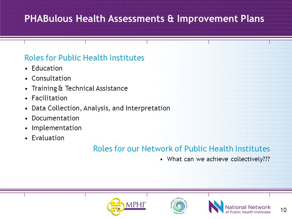 10 PHABulous Health Assessments & Improvement Plans Roles for Public Health Institutes Education Consultation Training & Technical Assistance Facilita