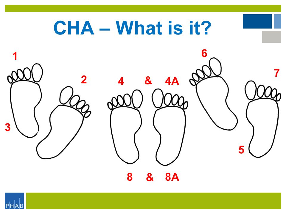 CHA – What is it? 1 & 3 8A8 2 4A 4 7 5 6 &