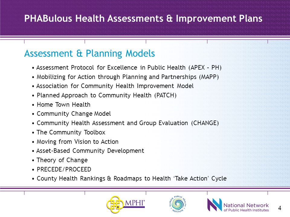 Assessment & Planning Models Assessment Protocol for Excellence in Public Health (APEX – PH) Mobilizing for Action through Planning and Partnerships (