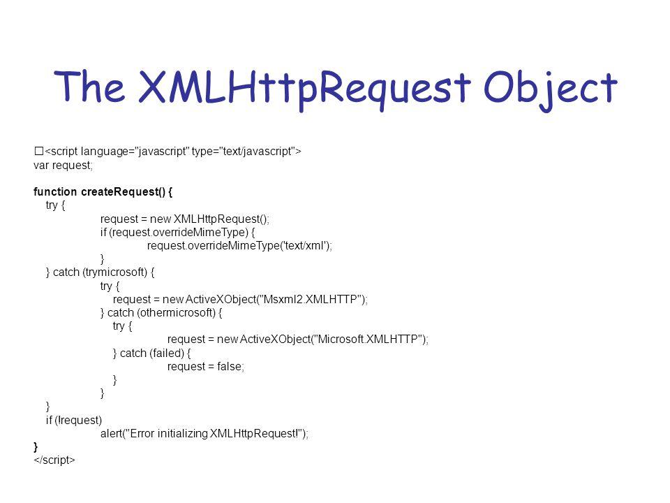 AJAX Libraries Prototype –http://www.prototypejs.org/http://www.prototypejs.org/ Scriptaculous –http://script.aculo.us/http://script.aculo.us/ JQuery –http://jquery.com/http://jquery.com/ Mochikit –http://mochikit.com/http://mochikit.com/