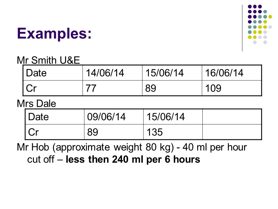 Examples: Mr Smith U&E Mrs Dale Mr Hob (approximate weight 80 kg) - 40 ml per hour cut off – less then 240 ml per 6 hours Date14/06/1415/06/1416/06/14 Cr7789109 Date09/06/1415/06/14 Cr89135