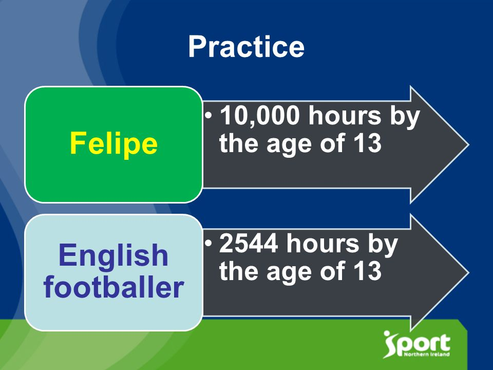 Practice 10,000 hours by the age of 13 Felipe 2544 hours by the age of 13 English footballer
