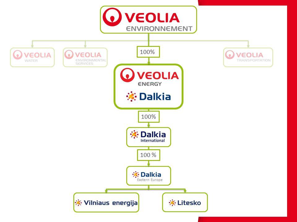) Vilniaus energija Klausiate - atsakome 29/04/2015Vilniaus energija