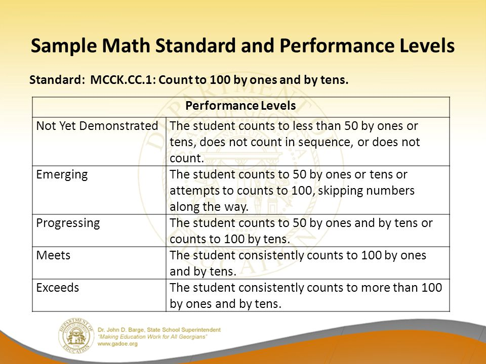 Sample Math Standard and Performance Levels Standard: MCCK.CC.1: Count to 100 by ones and by tens. Performance Levels Not Yet DemonstratedThe student