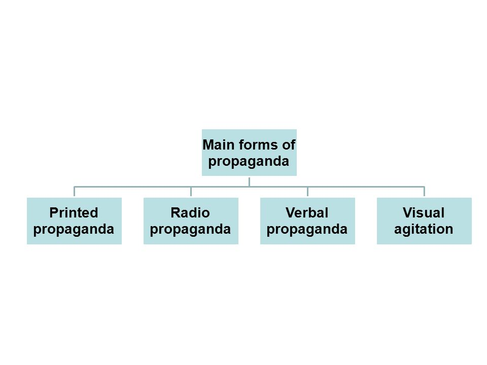 Main forms of propaganda Printed propaganda Radio propaganda Verbal propaganda Visual agitation