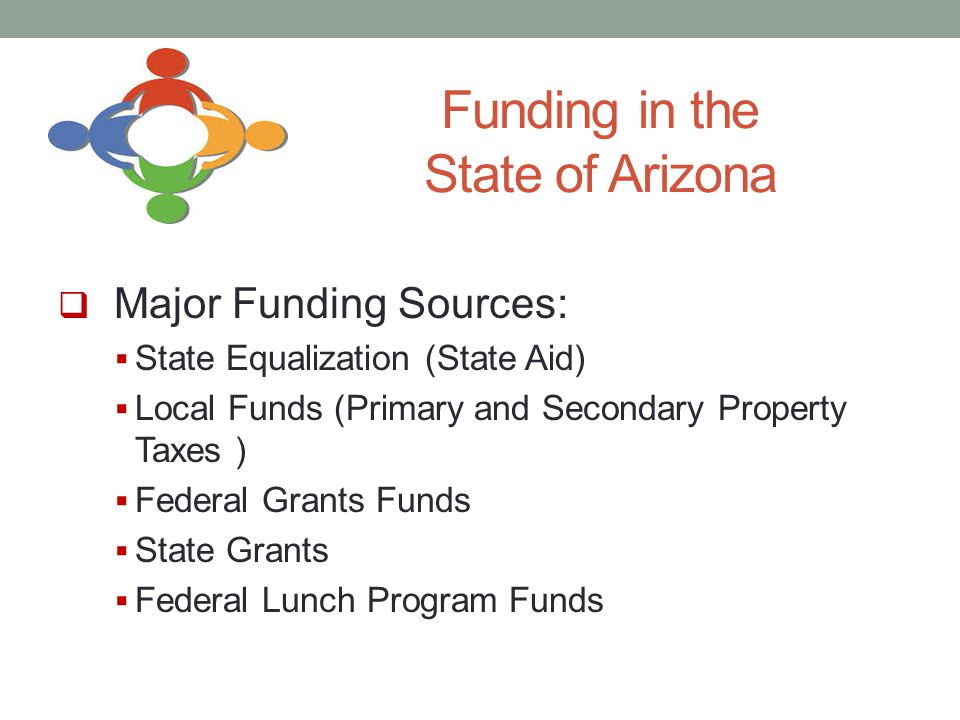 Funding in the State of Arizona  Major Funding Sources:  State Equalization (State Aid)  Local Funds (Primary and Secondary Property Taxes )  Federal Grants Funds  State Grants  Federal Lunch Program Funds