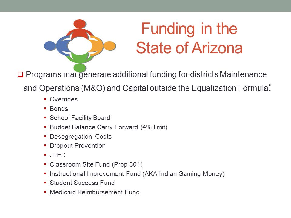  Programs that generate additional funding for districts Maintenance and Operations (M&O) and Capital outside the Equalization Formula :  Overrides  Bonds  School Facility Board  Budget Balance Carry Forward (4% limit)  Desegregation Costs  Dropout Prevention  JTED  Classroom Site Fund (Prop 301)  Instructional Improvement Fund (AKA Indian Gaming Money)  Student Success Fund  Medicaid Reimbursement Fund