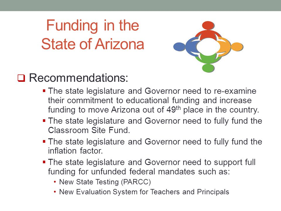 Funding in the State of Arizona  Recommendations:  The state legislature and Governor need to re-examine their commitment to educational funding and increase funding to move Arizona out of 49 th place in the country.