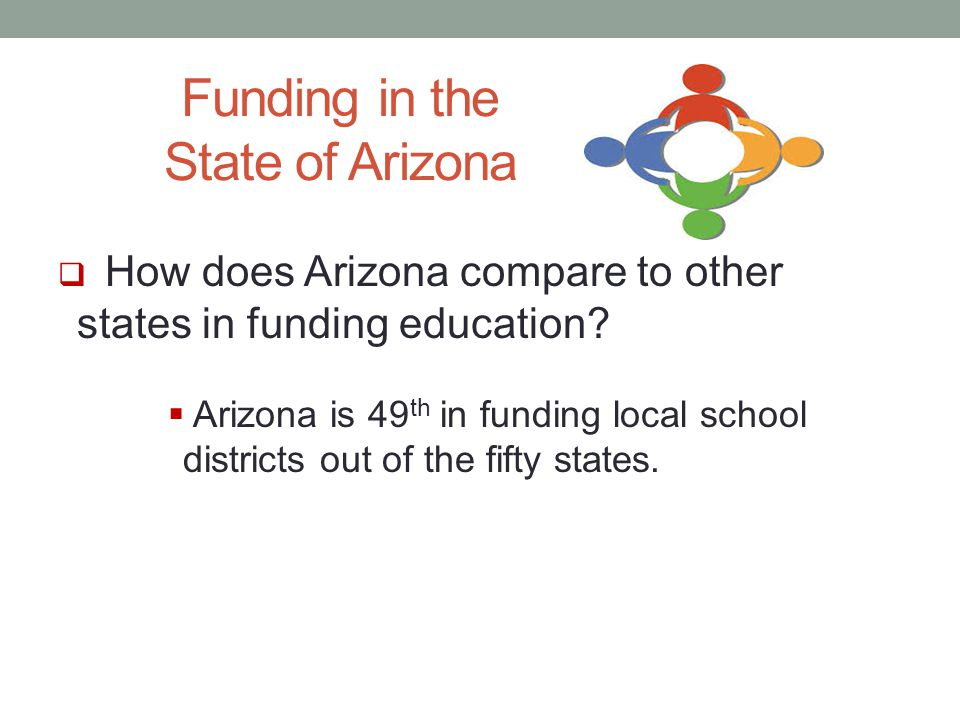 Funding in the State of Arizona  How does Arizona compare to other states in funding education.