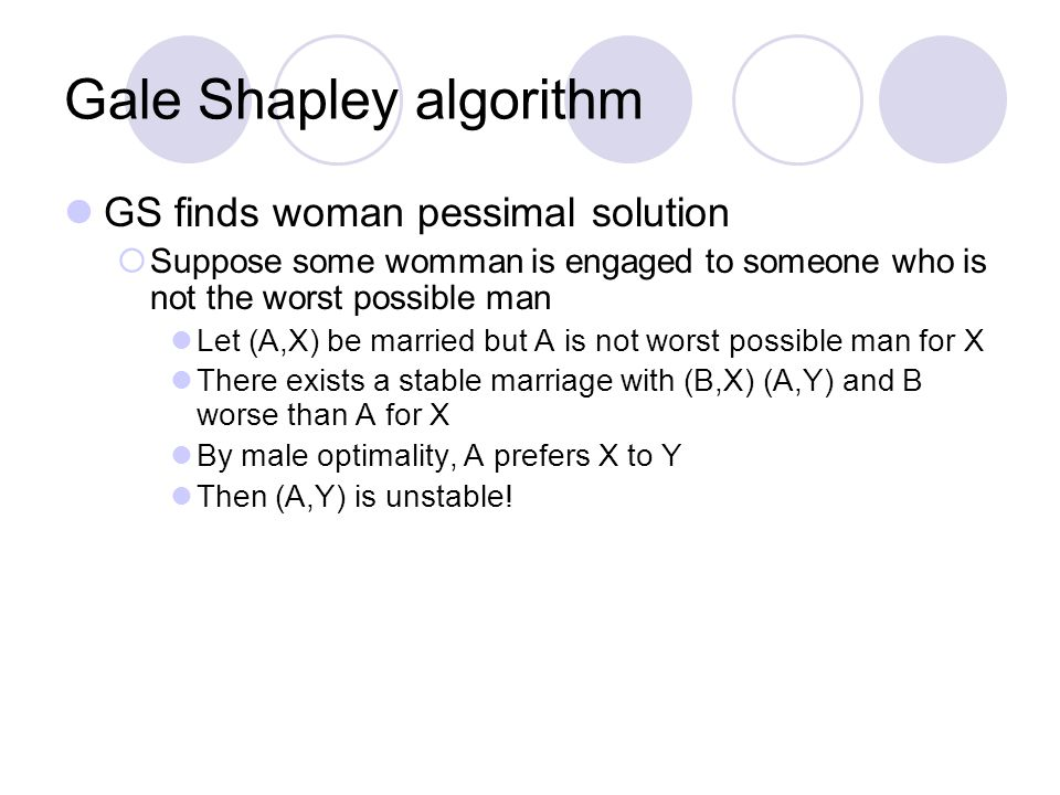 Gale Shapley algorithm GS finds woman pessimal solution  Suppose some womman is engaged to someone who is not the worst possible man Let (A,X) be married but A is not worst possible man for X There exists a stable marriage with (B,X) (A,Y) and B worse than A for X By male optimality, A prefers X to Y Then (A,Y) is unstable!