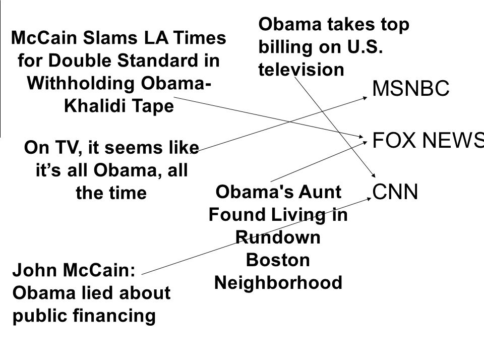 McCain Slams LA Times for Double Standard in Withholding Obama- Khalidi Tape Obama's Aunt Found Living in Rundown Boston Neighborhood On TV, it seems