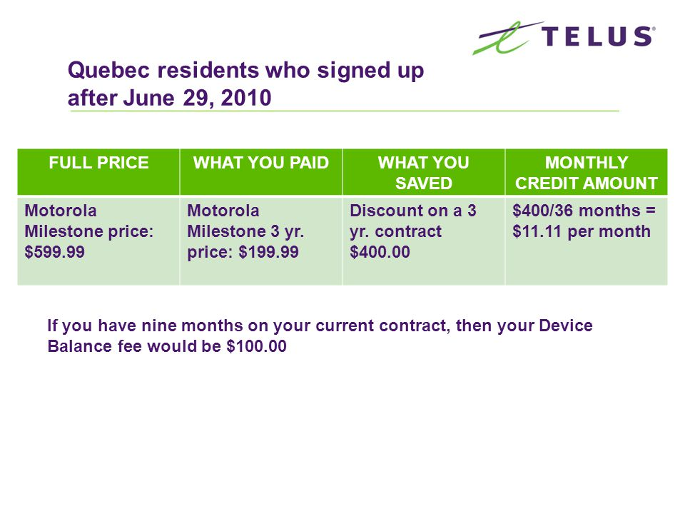 TELUS Confidential30 Quebec residents who signed up after June 29, 2010 FULL PRICEWHAT YOU PAIDWHAT YOU SAVED MONTHLY CREDIT AMOUNT Motorola Milestone