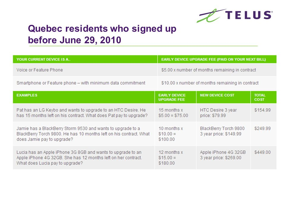 TELUS Confidential31 Quebec residents who signed up before June 29, 2010