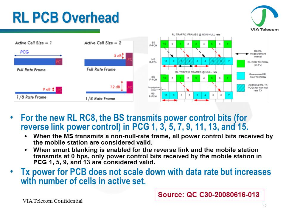 VIA Telecom Confidential 12 RL PCB Overhead For the new RL RC8, the BS transmits power control bits (for reverse link power control) in PCG 1, 3, 5, 7, 9, 11, 13, and 15.