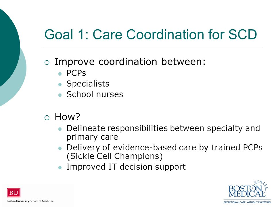 Goal 1: Care Coordination for SCD  Improve coordination between: PCPs Specialists School nurses  How.