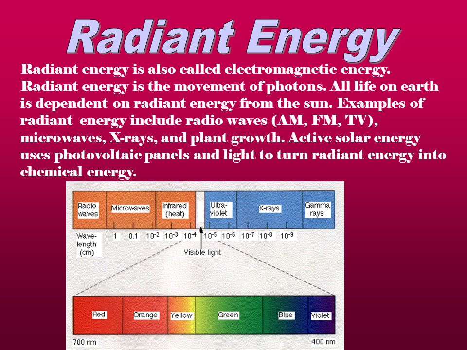 Radiant energy is also called electromagnetic energy.