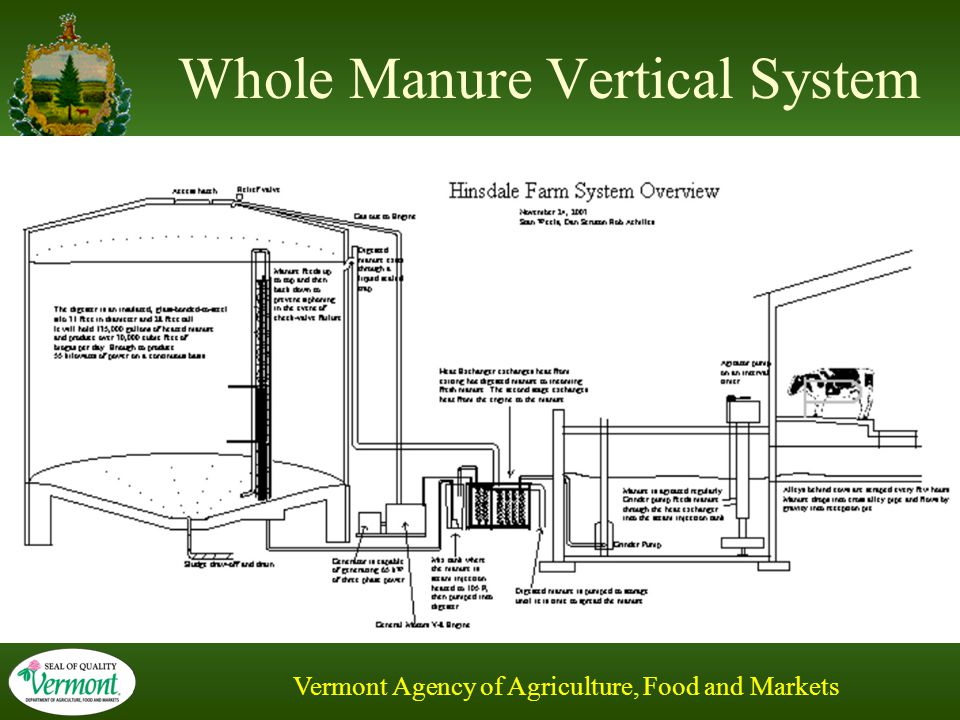 Vermont Agency of Agriculture, Food and Markets Whole Manure Vertical System