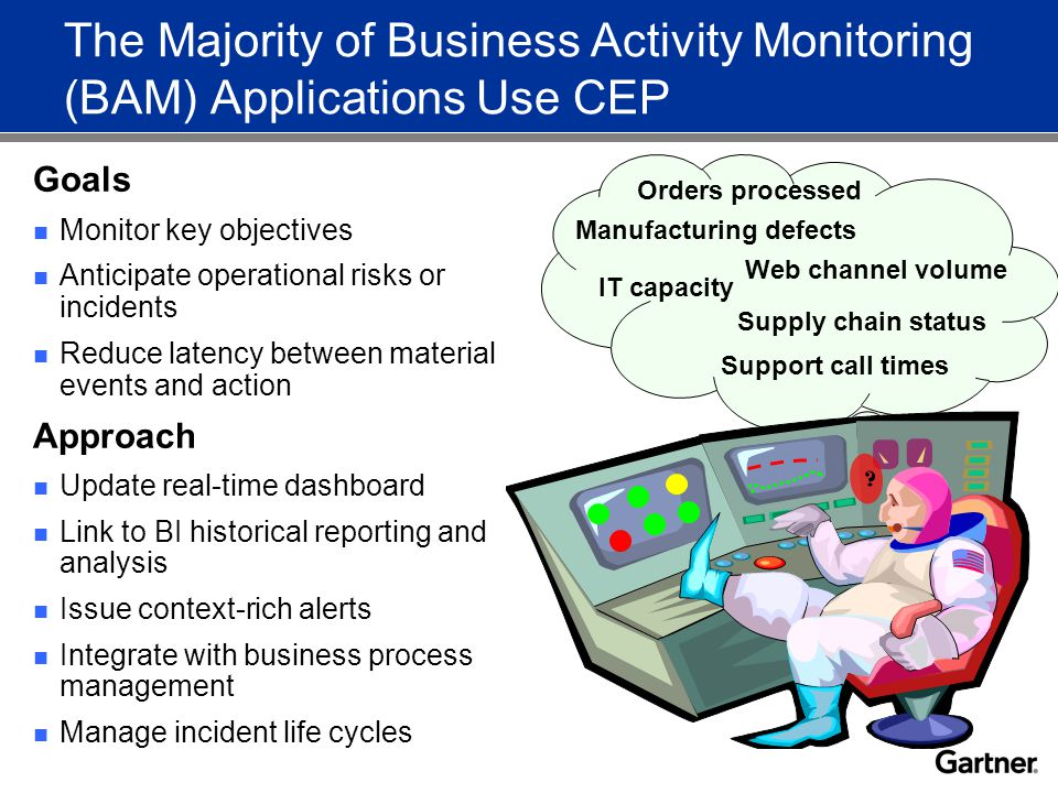 The Majority of Business Activity Monitoring (BAM) Applications Use CEP Goals Monitor key objectives Anticipate operational risks or incidents Reduce latency between material events and action Approach Update real-time dashboard Link to BI historical reporting and analysis Issue context-rich alerts Integrate with business process management Manage incident life cycles Orders processed Web channel volume Supply chain status Manufacturing defects IT capacity .